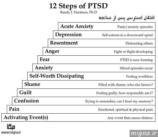 علل به وجود آمدن اختلال استرس پس از ضربه